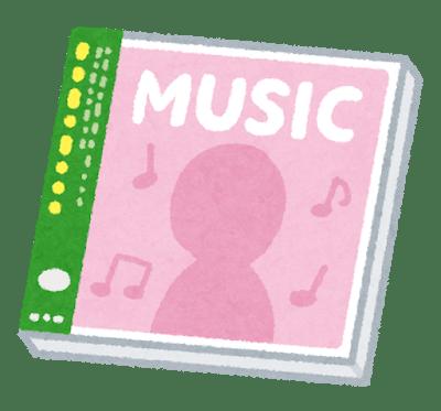音楽アルバムのイメージ